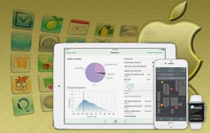 ITsitio_destacada_IBM-MobileFirst_-iOS