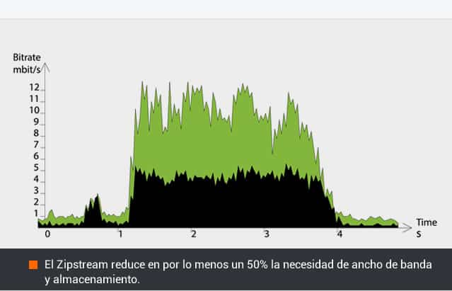 itsitio_epigrafe_axuis_graph
