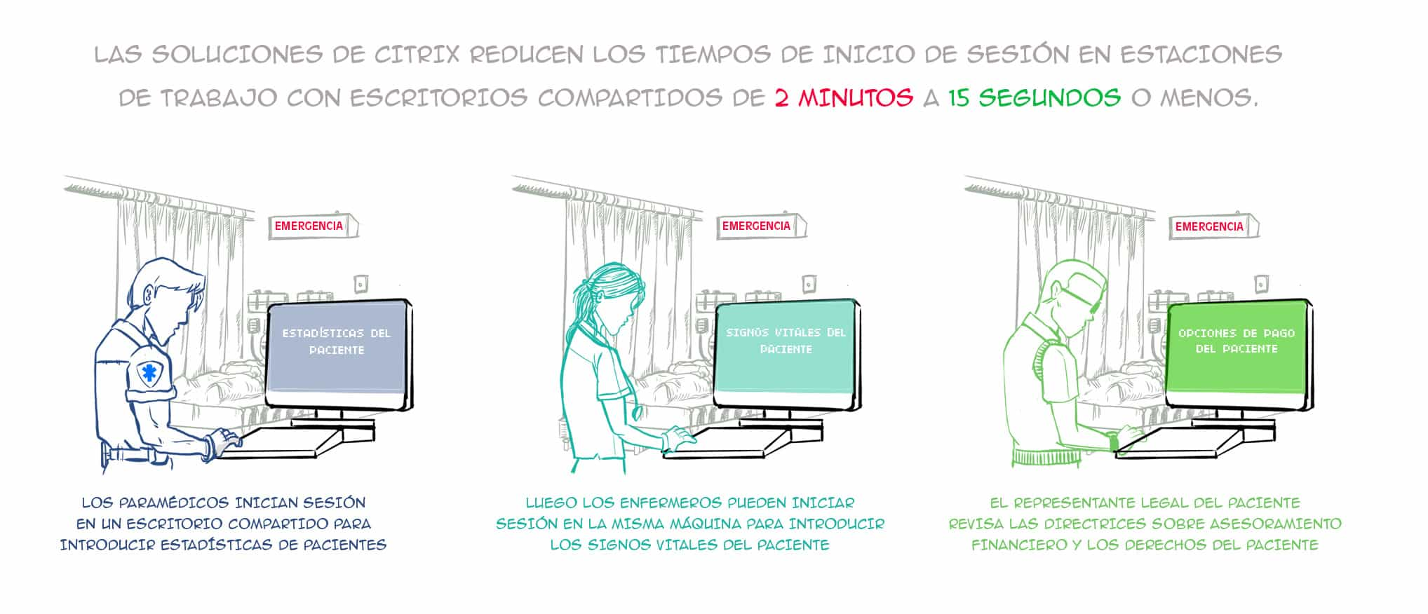 soluciones-de-citrix-en-the-watershed
