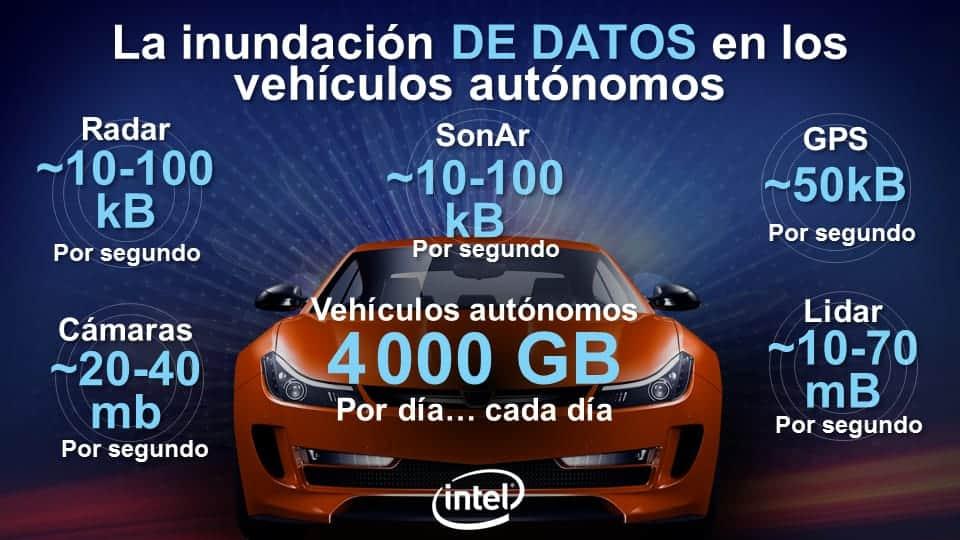 itsitio_distribucion_latames_intel_datos_interior